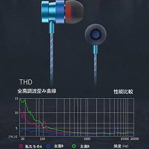 イヤホン カナル型 高音質