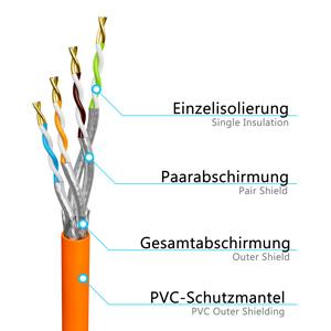 50m Cat. 7 LAN réseau Câble Copper Profi S/FTP PIMF LSZH Ethernet AWG 23/1