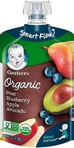 梨、ブルーベリー、りんご、アボガド