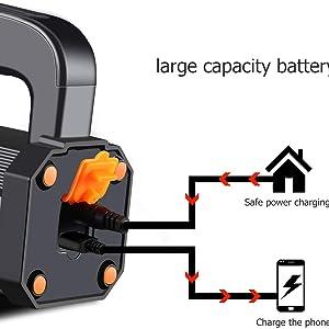 Fast charging & Emergency Power Bank