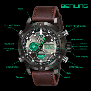 benling function watch