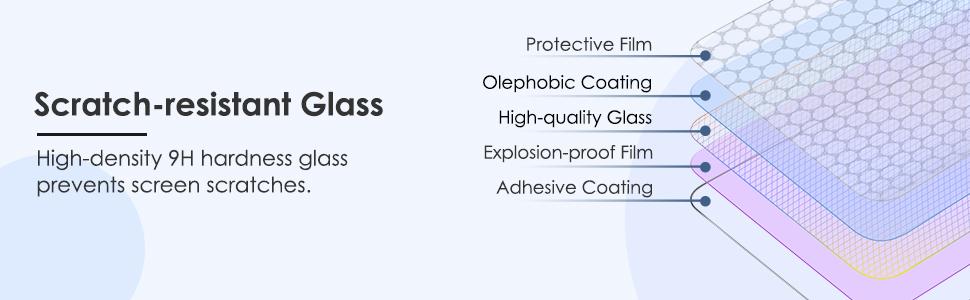 Fire HD 8 Plus 2020 Screen Protector