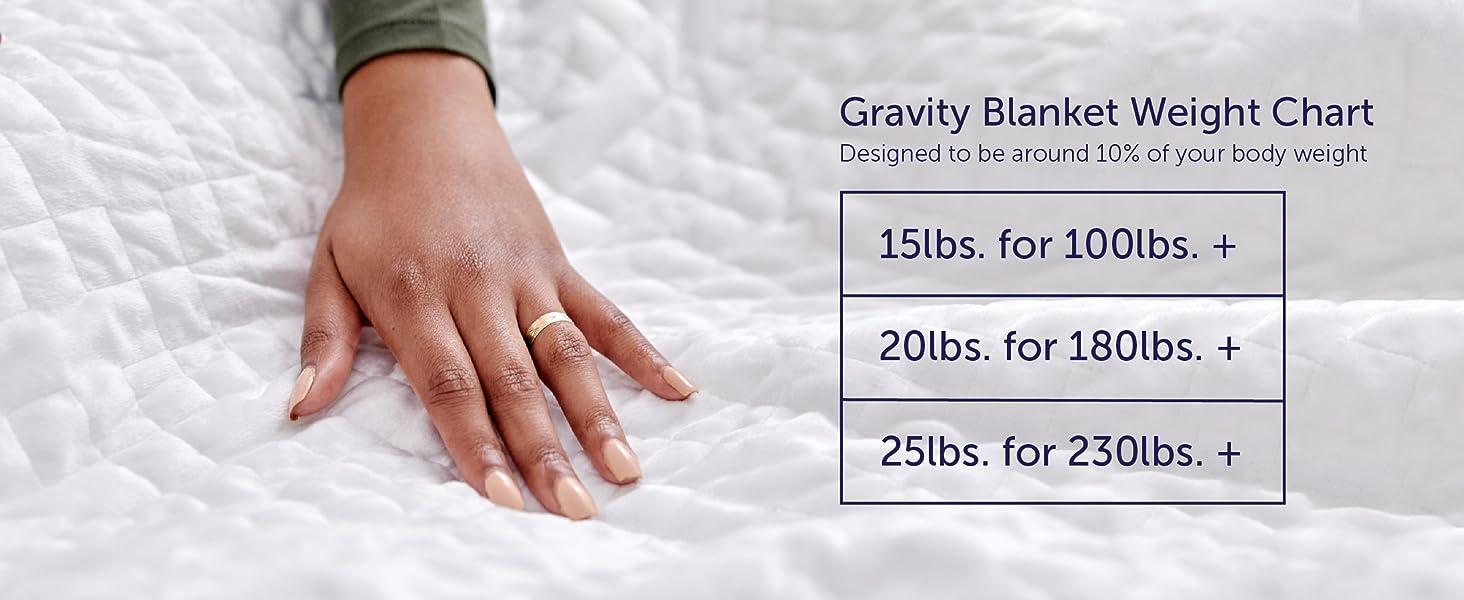 gravity, gravity blanket, weighted blanket, heavy, blanket, sleep, sleep aid, calming, relaxing,
