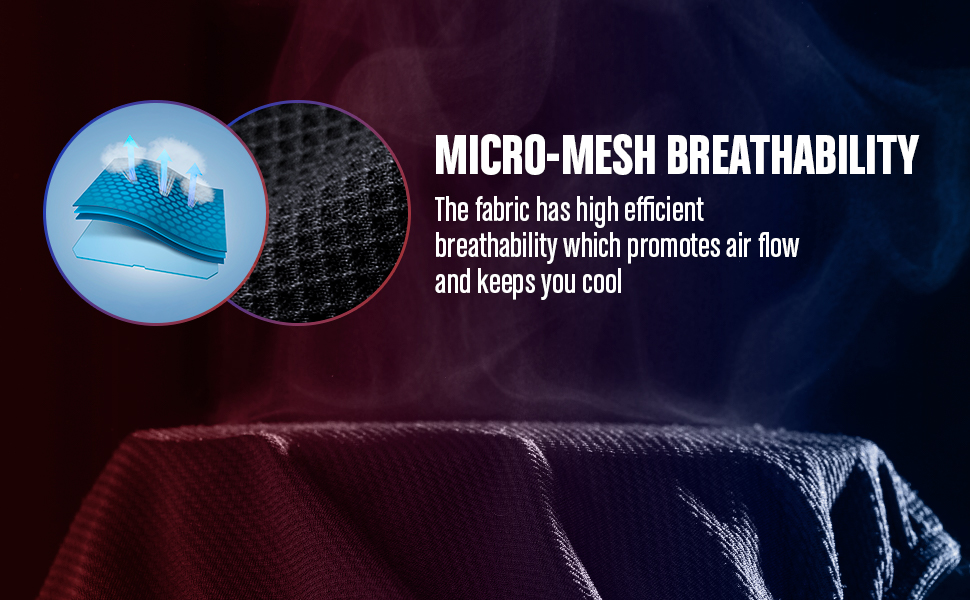 Micro mesh breathability
