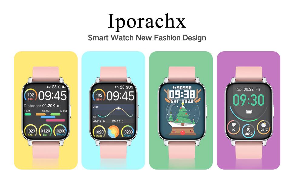 Iporachx
