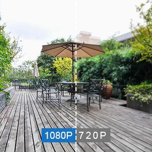 Vidéo 1080P FHD
