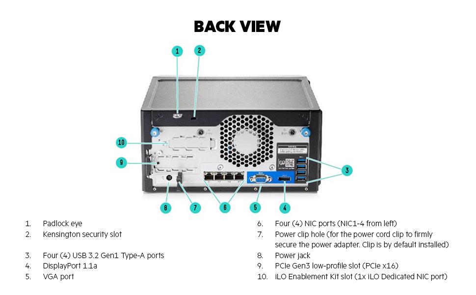 HPE MicroServer Gen10+ P16006-001 Back View