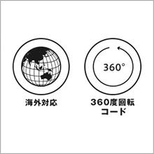 360度回転コード