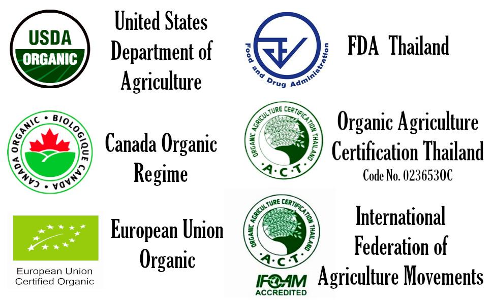 Blue Orchid Organic Farm Certifications