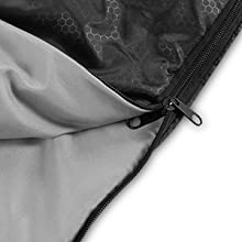 Anti-Snag 2-Way Zipper