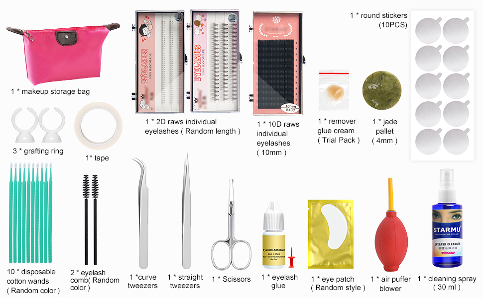 extension kit packaging list