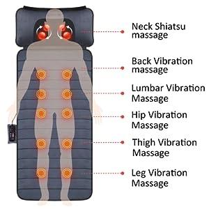spot massage