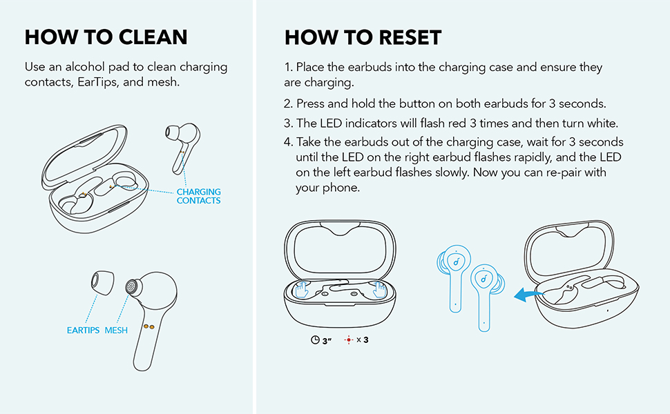 how to reset