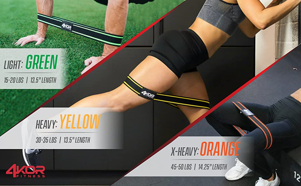 Resistance Exercise Band Extra Long 198 cm High Quality Lifetime Guarantee