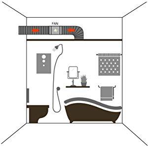 Hon&Guan 75mm Extractor Ventilador de Aire en Línea Super Ligero y ...