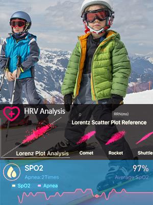 HRV/SPO2