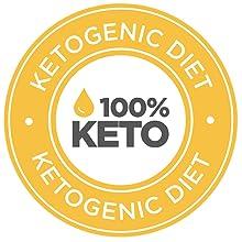 keto low carb sugar free zero Gummies vitamins nut-free peanut-free gluten-free soy-free