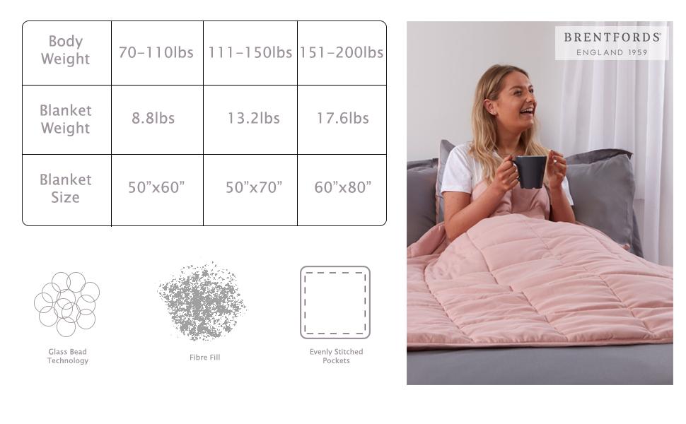 Weighted blanket blush pink