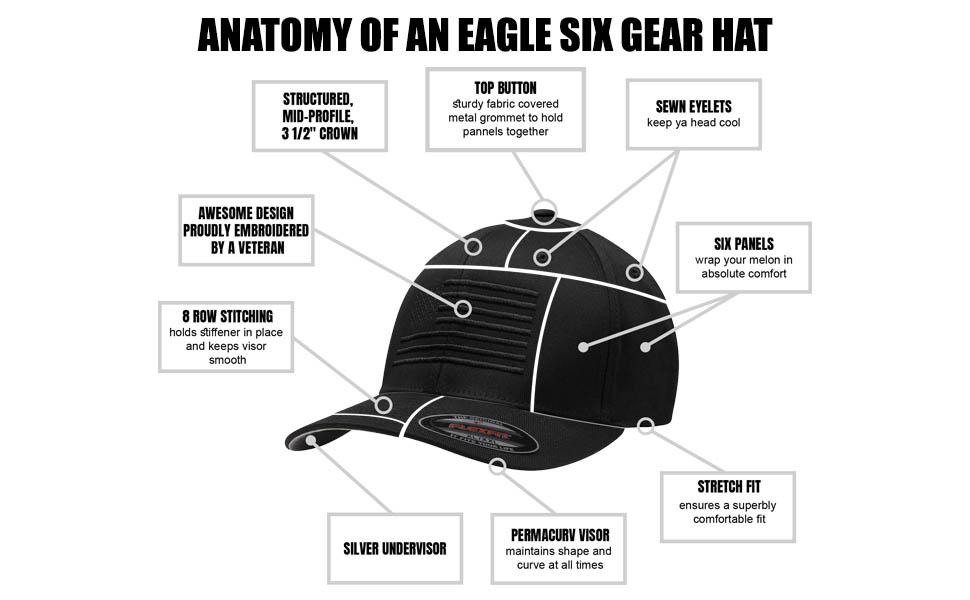 Eagle Six Gear hat anatomy