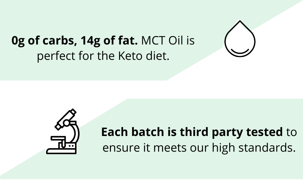 MCT OIl for the Keto Diet and third party testing