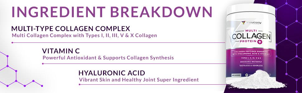Ingredient breakdown