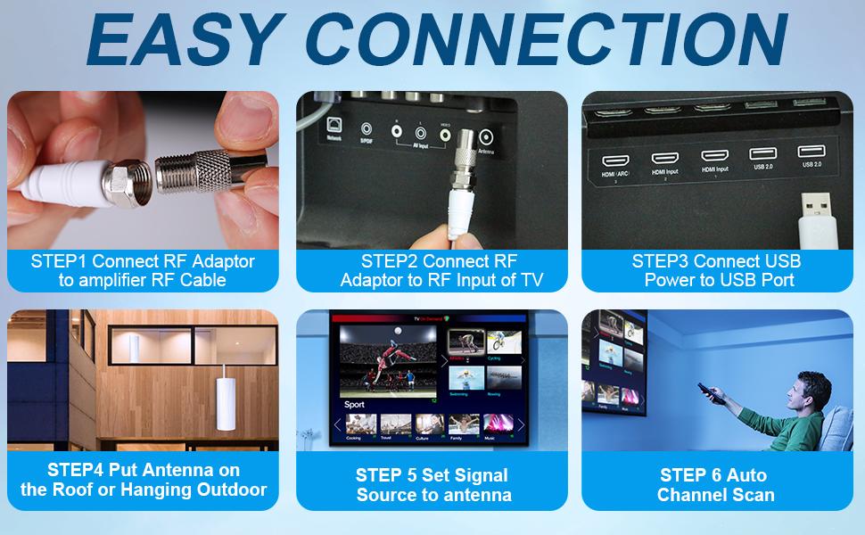 Amplified HD Digital TV Antenna
