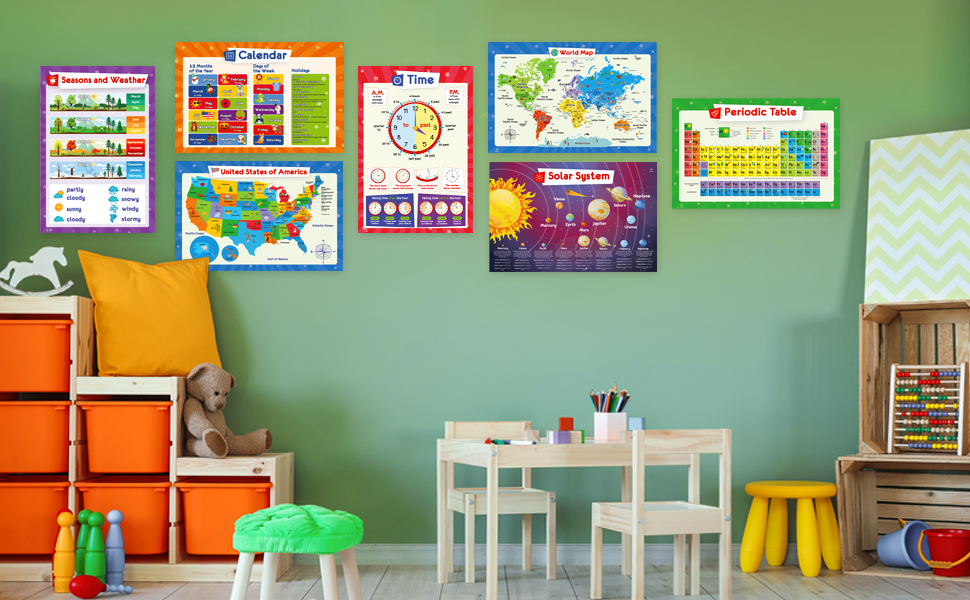time posters, time chart, seasons and weather, periodic table for children, solar system