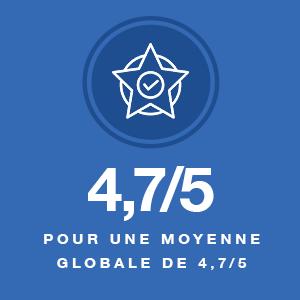 sapiens une note moyenne globale de 4,7 sur 5