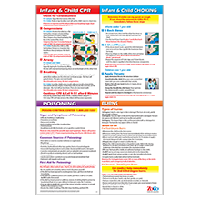 Child amp; Infant CPR Poster - Choking Poster - Poison and Burns First Aid Sign