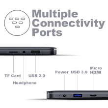 Lapbook Plus multiple connectivity ports