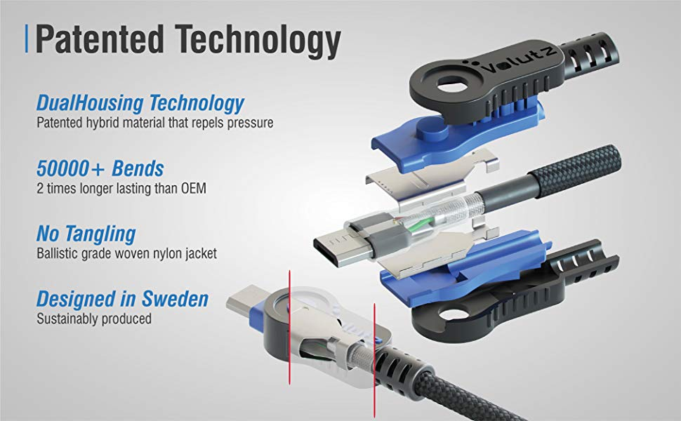DualHousing Durability protection nylon braid no tangling bending test patent technology usb cable