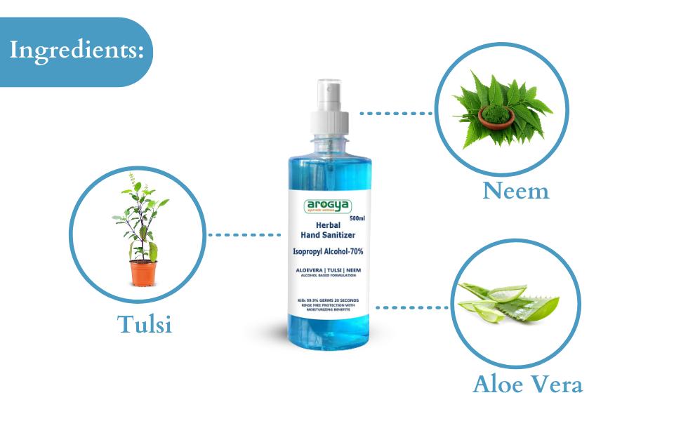 Ingredients of Arogya Hand Sanitizer