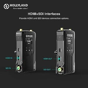 HDMI+SDI Interfaces