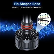 6000K Blanc 12V 60W IP68 Imperm/éable Remplace Lampes Halog/ènes et X/énon Audew 2PCS Ampoule H11 LED 6 Faces 360/° CHIP Auto Lampe Led H8//H9//H11 10000LM Phares de Voiture