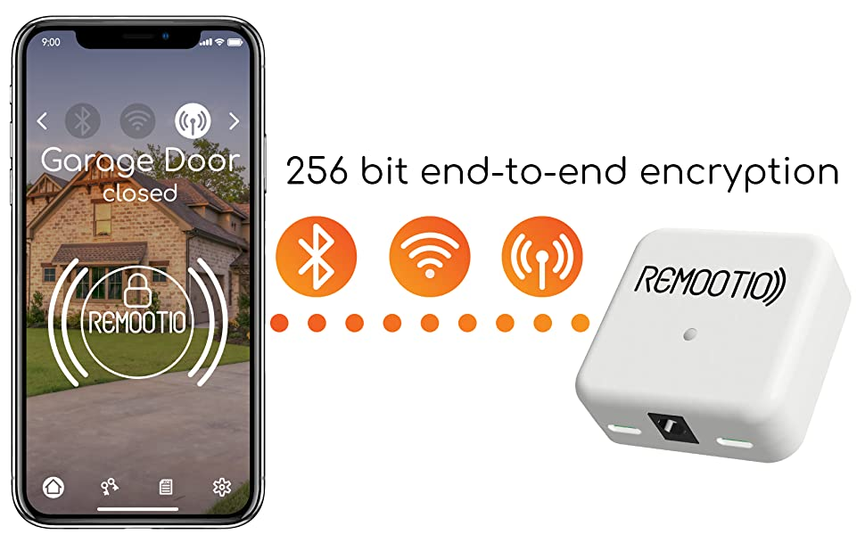 Remootio Security End-to-end encryption WiFi Bluetooth privacy