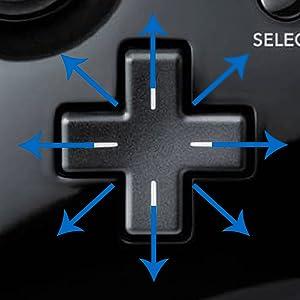 wii u joystick