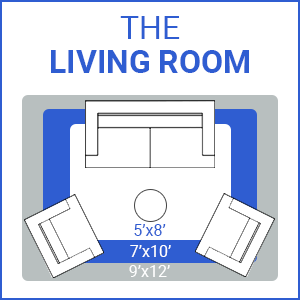 Living Room area rug guide