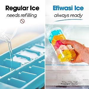Reusable Ice