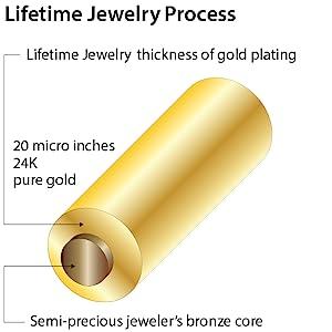 18 inch extenders necklaces pendant diamond womens best friend gift idea present birthday layering