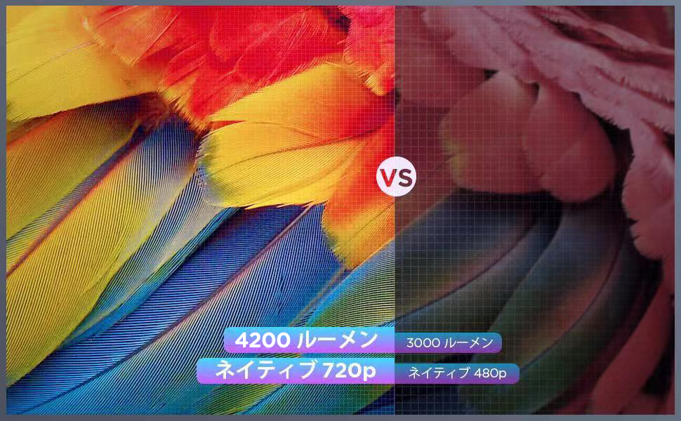 3900ルーメン