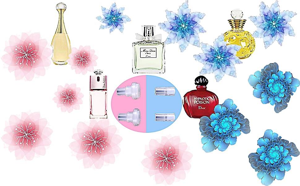 perfume refill tool