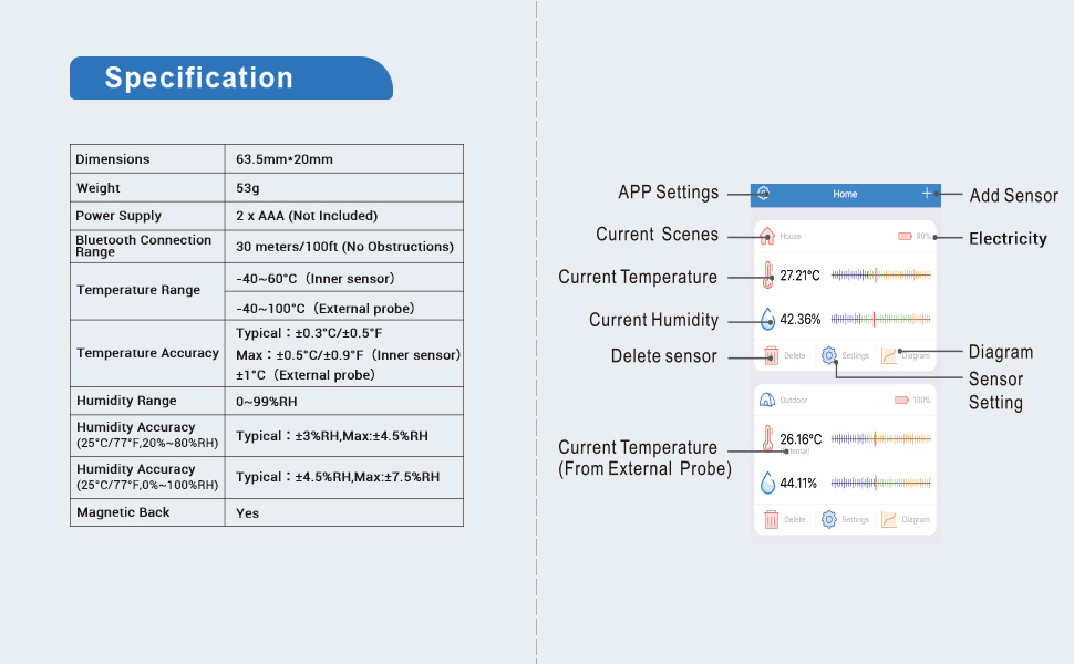 IBS-TH1 Parameter Bluetooth data logger