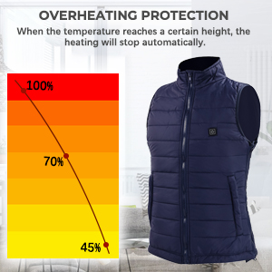 Heated Vest(Power Bank Need Purchase Separately), Size Adjustable USB Charging,3 Temp Setting Heating Warm Vest for Outdoor Camping Hiking Golf Rechargeable Heated Clothes Warm for Men WOM