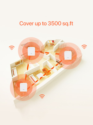 Tenda Nova MW5G-3 Whole Home Mesh Wi-Fi System, 3500sq² Wi-Fi Coverage