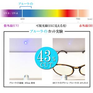 ブルーライトカット 紫外線カット ブルーレイ カット