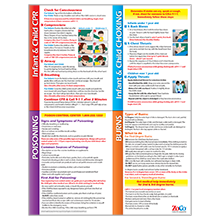 Child amp; Infant CPR Posters - Choking Poster - Poison and Burns First Aid Poster