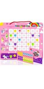 Potty Chart Unicorn