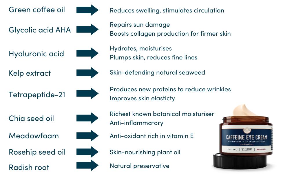 Windsor Botanicals - Caffeine Eye Cream green coffee oil - Ingredients
