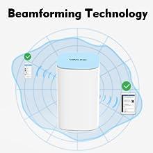 bemforming tech fgfh