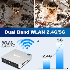 mini pc dual band wifi